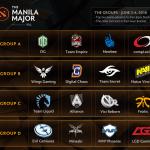 Kedudukan Pasukan Dalam Manila Major 2016
