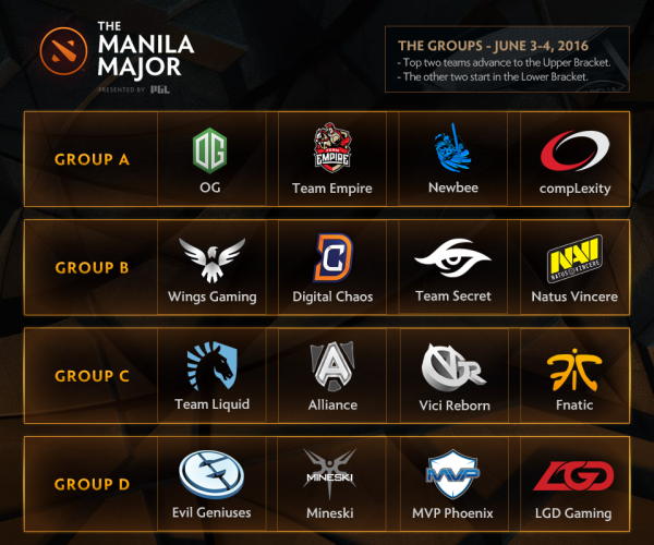 manila major group