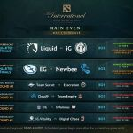 The International 2017 Main Event Hari Pertama