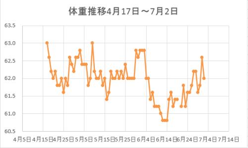 417-72