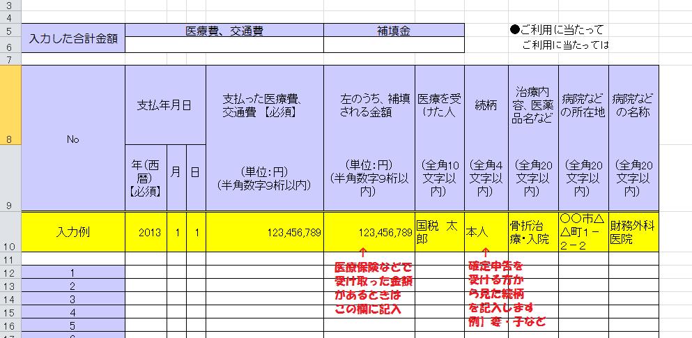 iryouhikoujyo