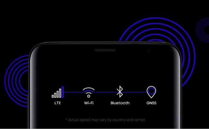 Samsung-Exynos-7904-Connectivity