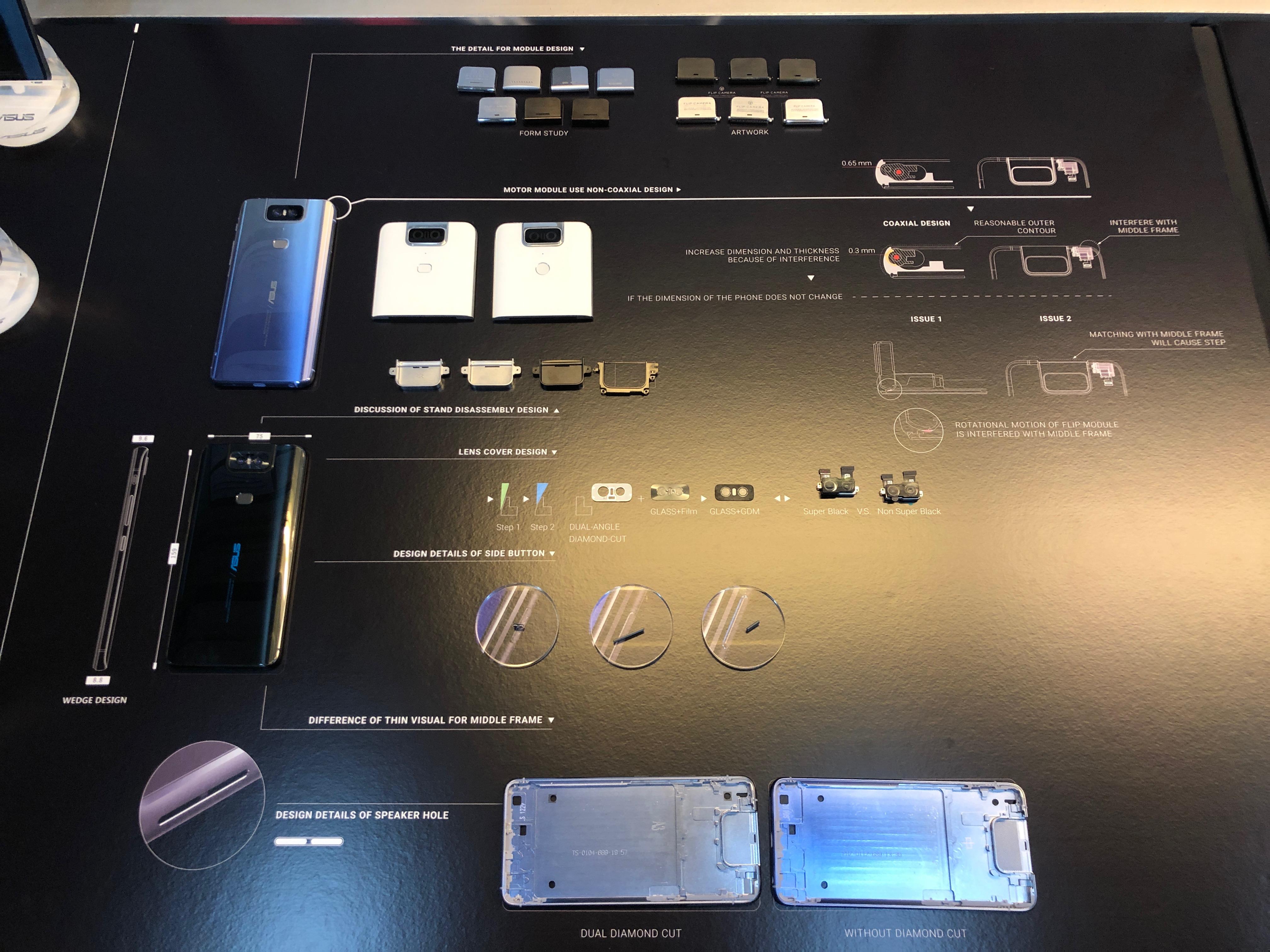 ASUS Zenfone 6 翻轉視界