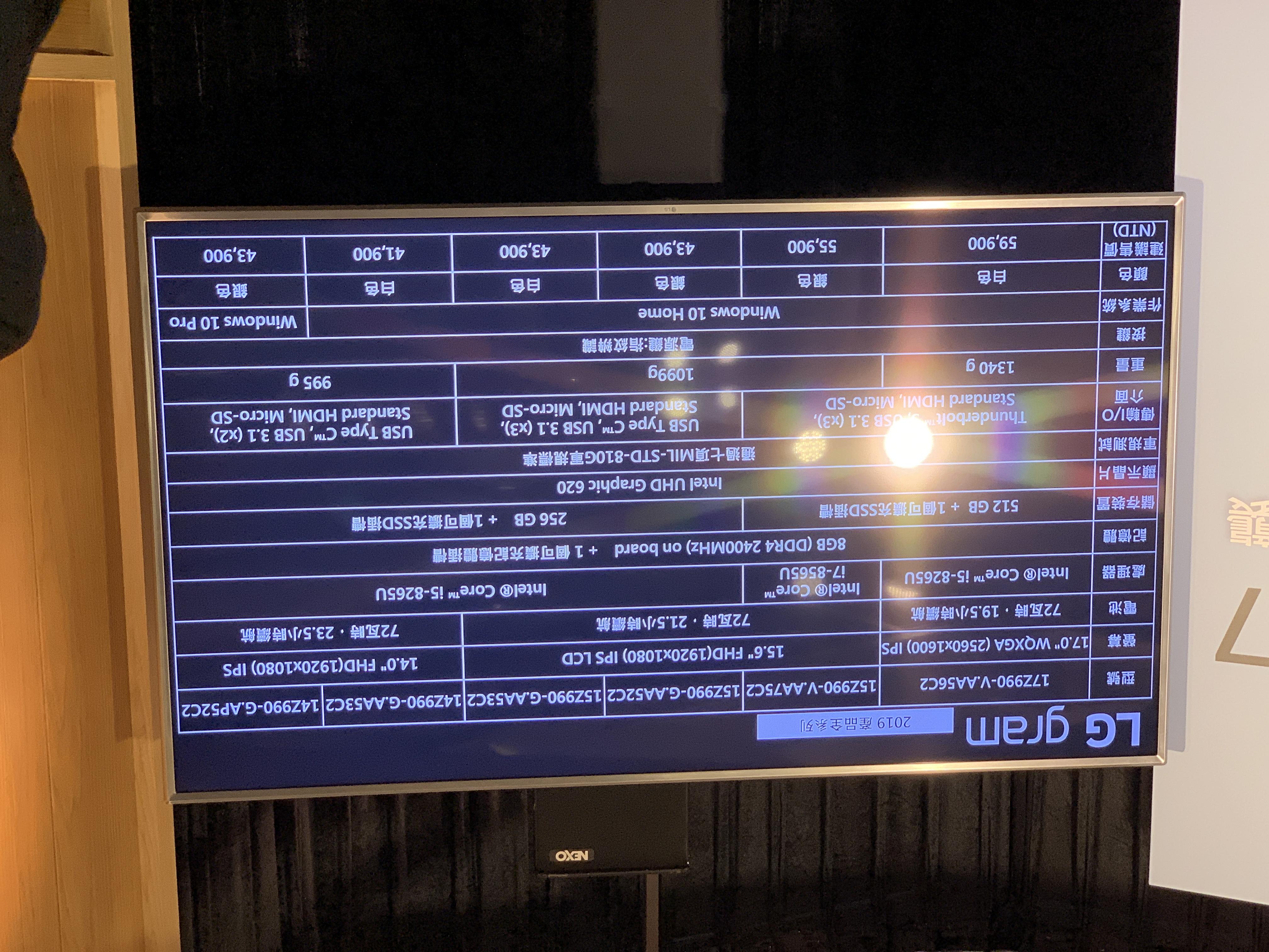 LG gram 全系列售價