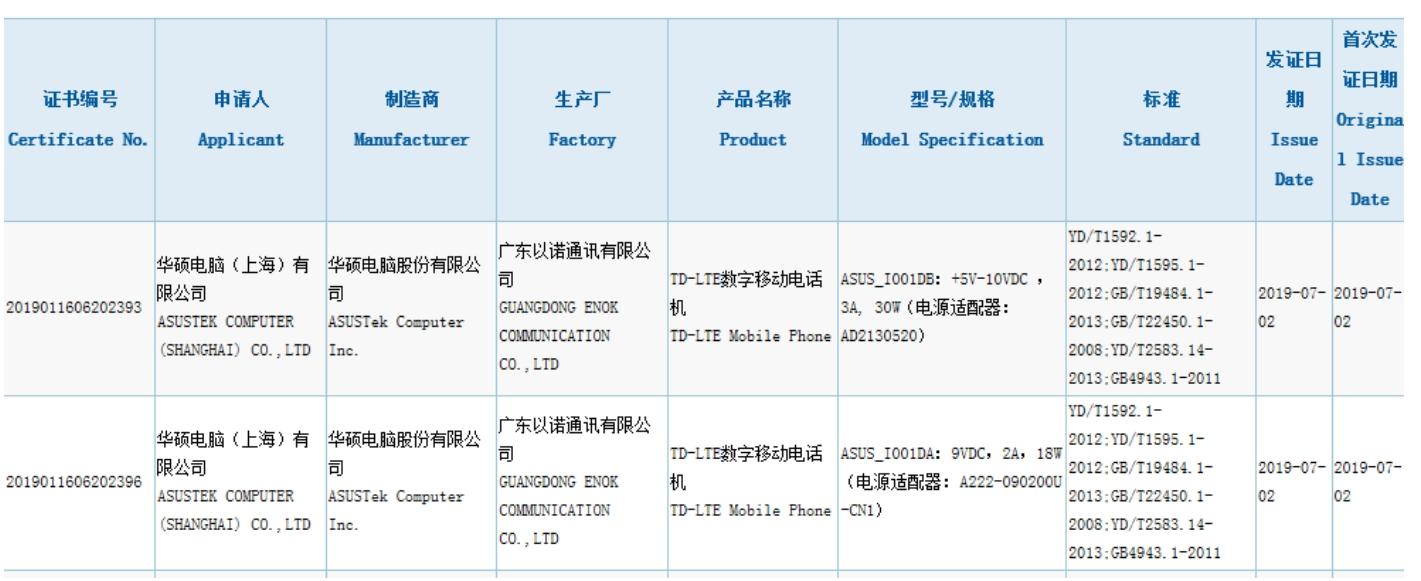 中國3C認證中心資訊