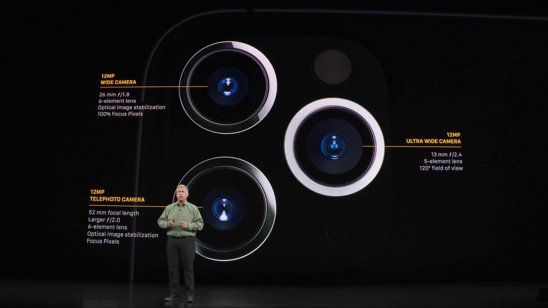 iPhone 11 Pro / iPhone 11 Pro Max 三鏡頭