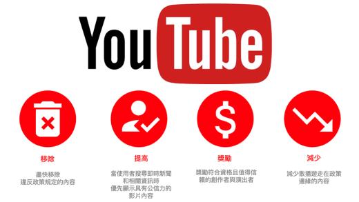 Youtube 四大原則 致力移除有害內容 提供更好的影音平台環境
