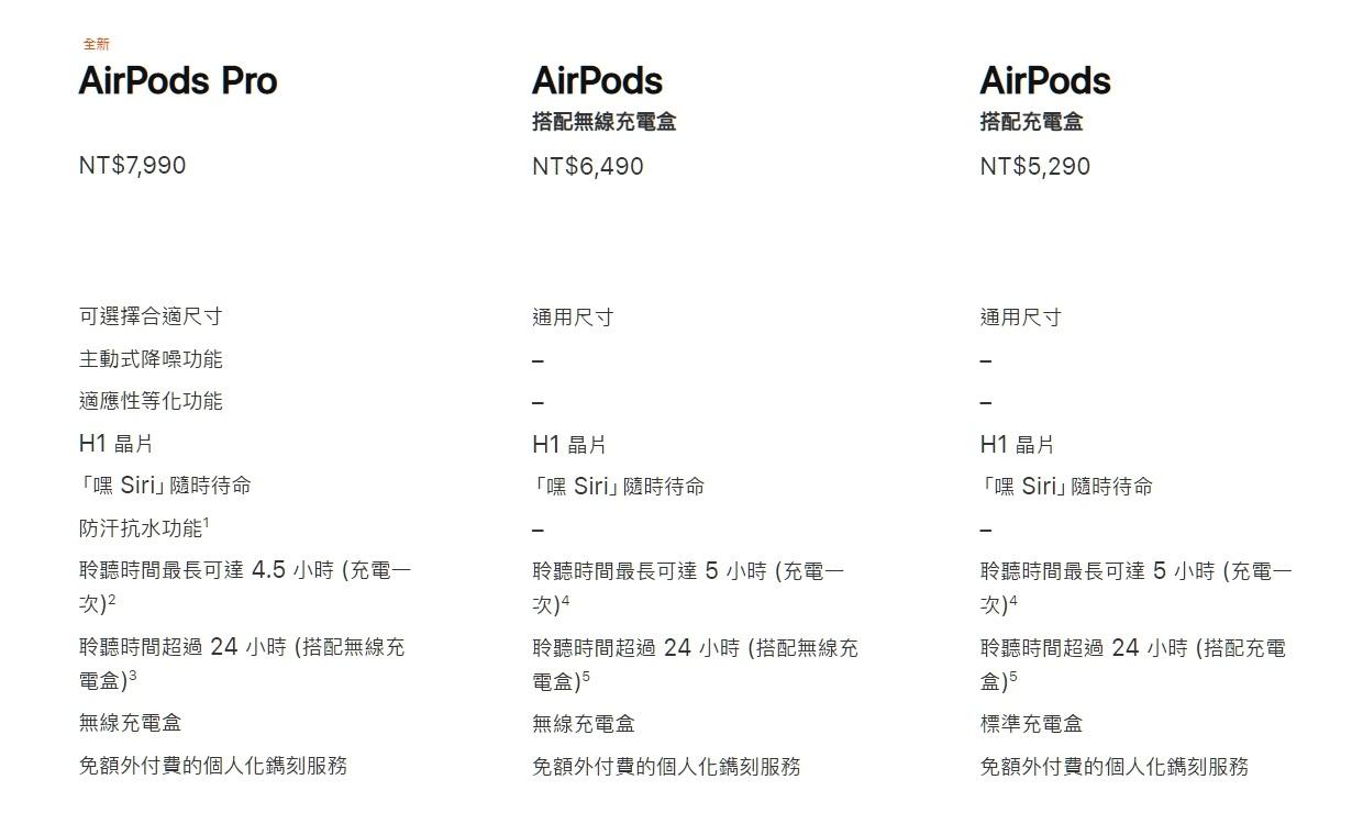 AirPods 系列規格