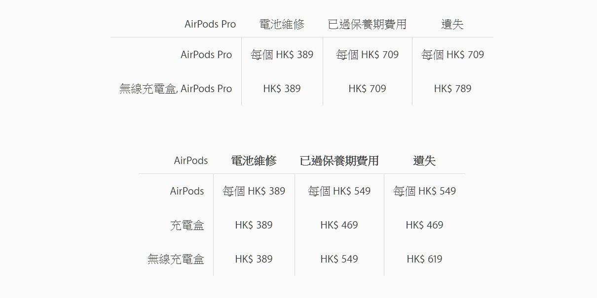 AirPods Pro 維修費用