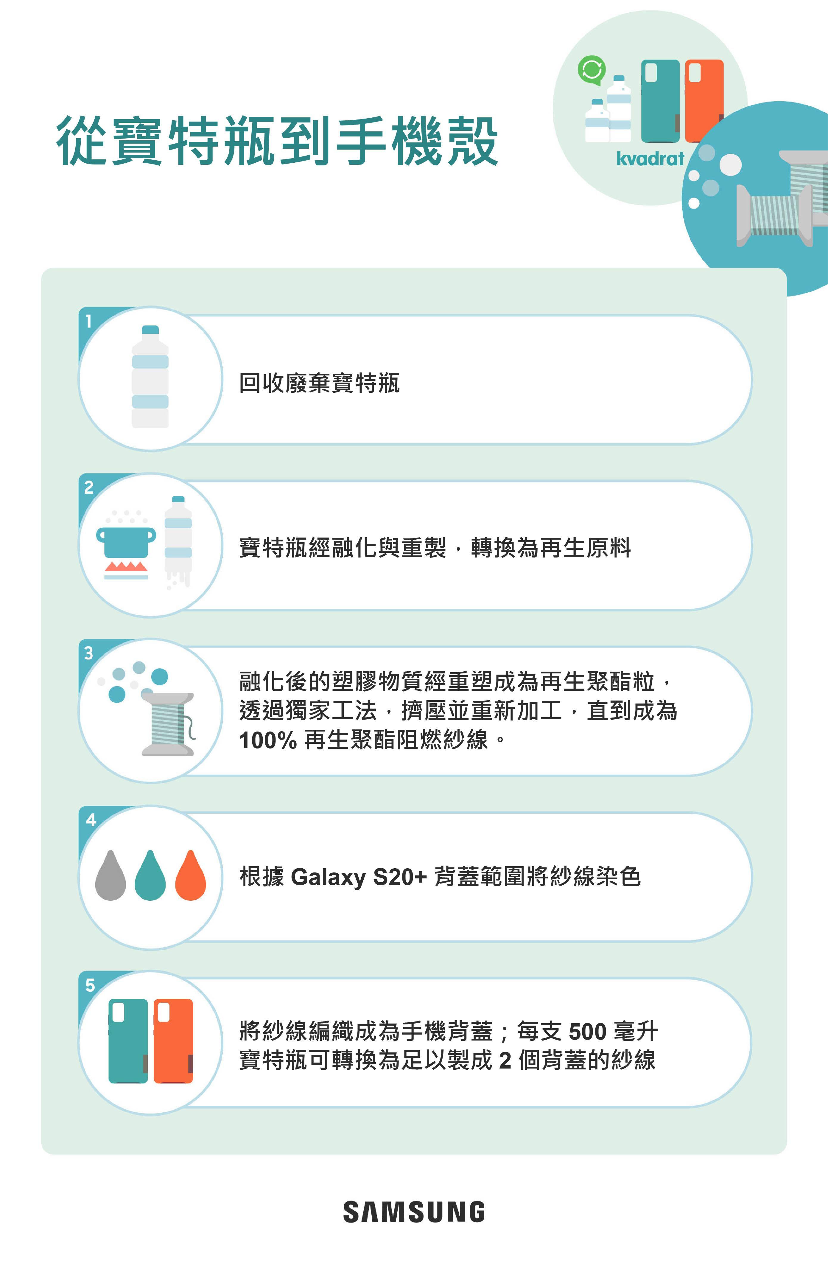 0310_Mini Infographic