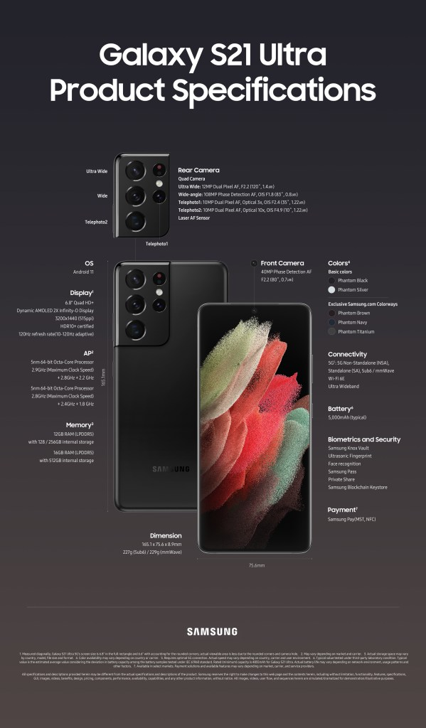Infographic_Galaxy-S21-Ultra_product-specifications