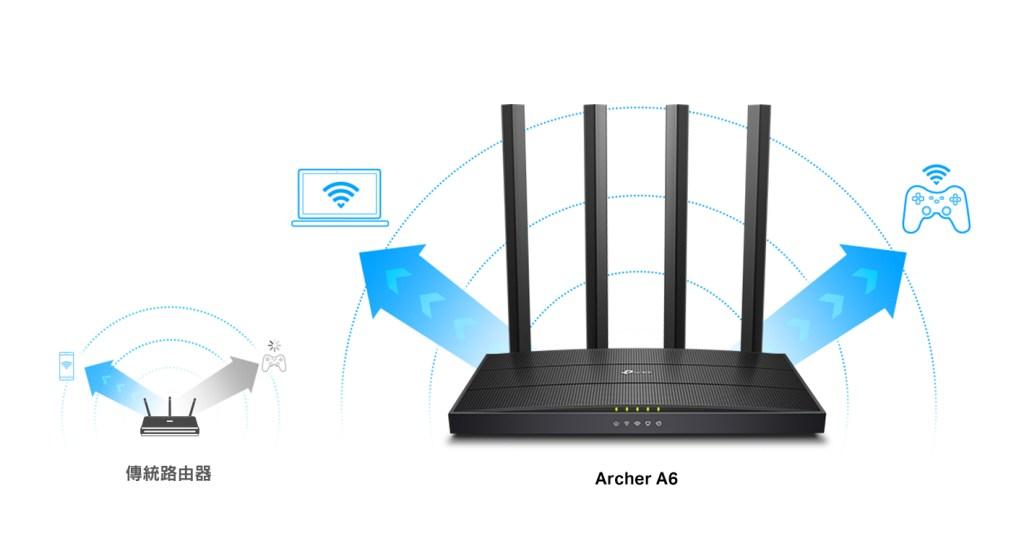 MU-MIMO波束成型 Archer A6為一款同步雙頻Wi-Fi無線路由器