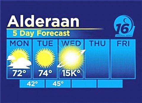 Alderan_Forecast