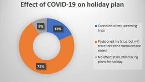effect-Covid