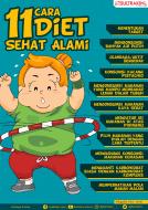Infografis 11 Cara Diet Alami