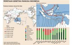 Mau Tahu Asal Usul Orang Indonesia?