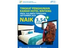 Memasuki Era New Normal, TPK Hotel Bintang di Sultra Mulai Meningkat