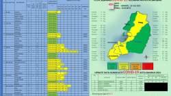 Data sebaran Covid-19 Kota Baubau (Foto: Ist)