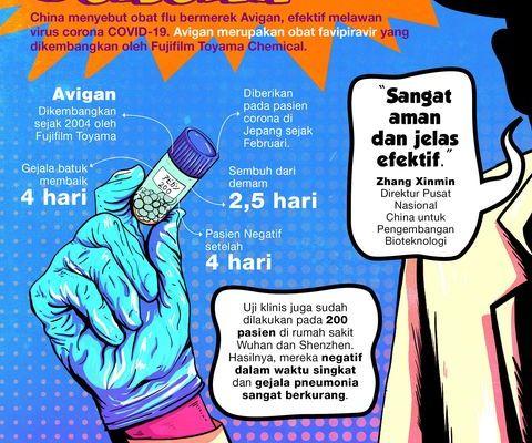 Mengenal Avigan, Obat Covid-19 Yang Didatangkan Jokowi