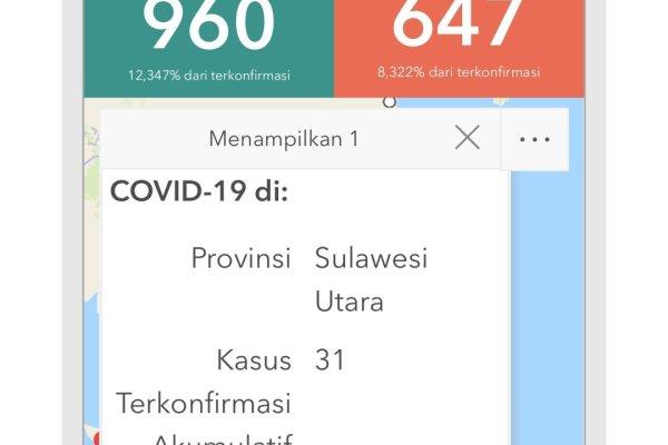 Melonjak ! Pasien Positif Covid 19 Sulut, Jadi 31 Orang
