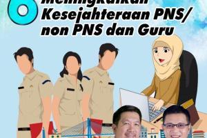 MOR-HJP Siap Tingkatkan Kesejahteraan Guru Non ASN