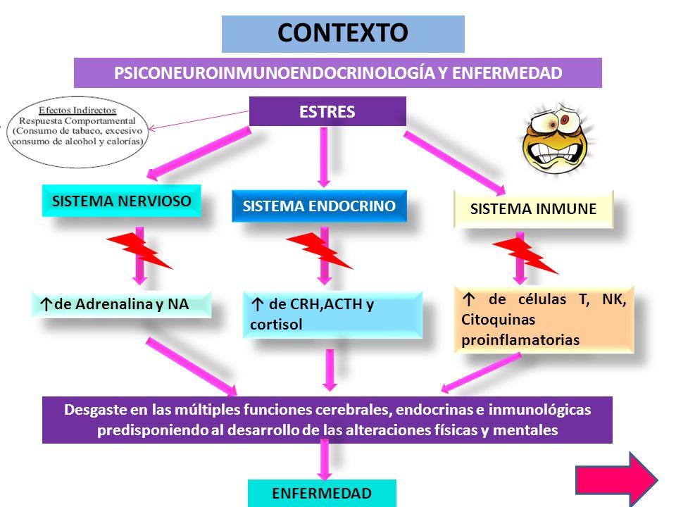 Relación entre el Sistema Nervioso, Sistema Inmunológico y Sistema ...