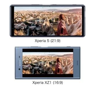 ドコモXperia 5 SO-01Mのディスプレイを説明