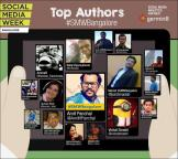 Among the top authors for SMW, Bangalore