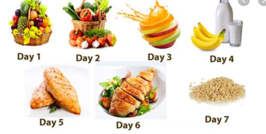 diet sehat alami tanpa olahraga dalam 1 minggu