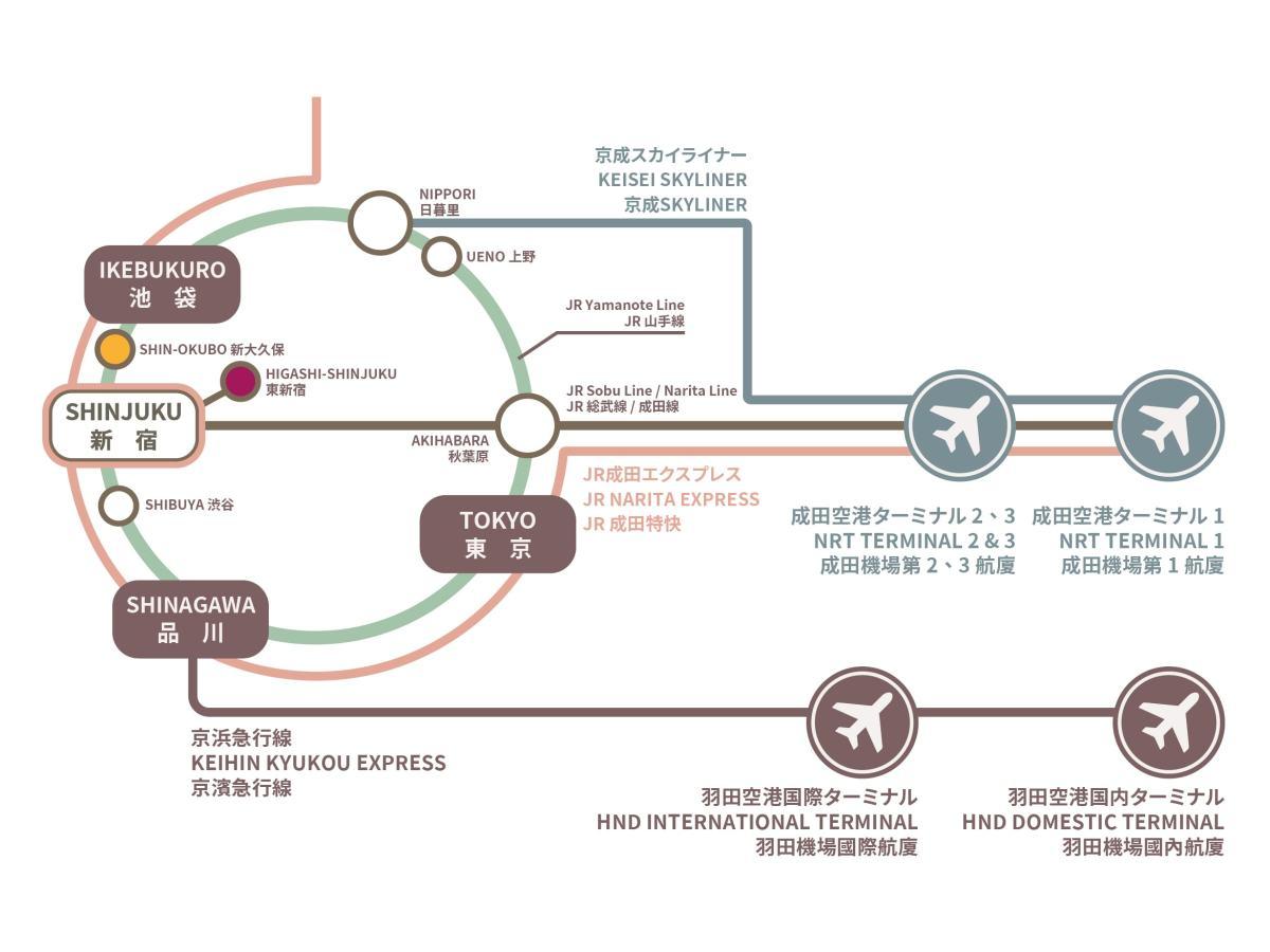 東京住福民宿交通圖 SUMIFUKU TRANSPORTATION MAP