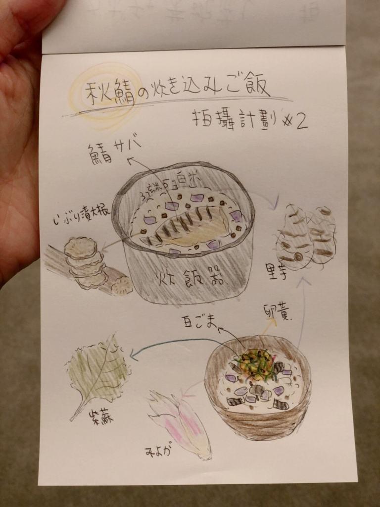 saba_rice drawing