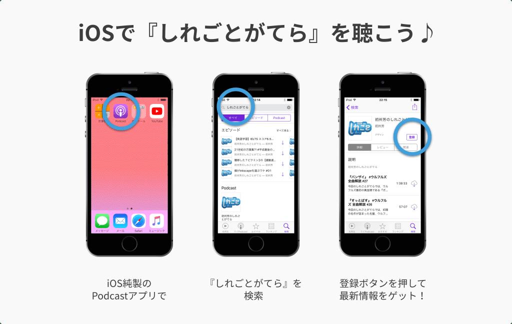 この画像には alt 属性が指定されておらず、ファイル名は iOS.png です
