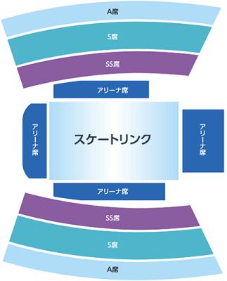 スターズ・オ ン・アイス大阪公演なみはやドーム座席割り