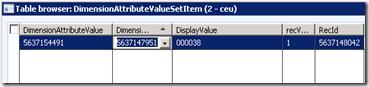 Defaulting Ledger Dimensions [AX 2012] (1/3)