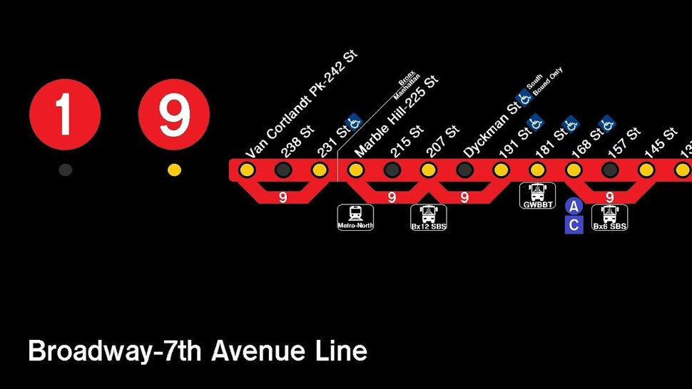 1/9 Subway Lines