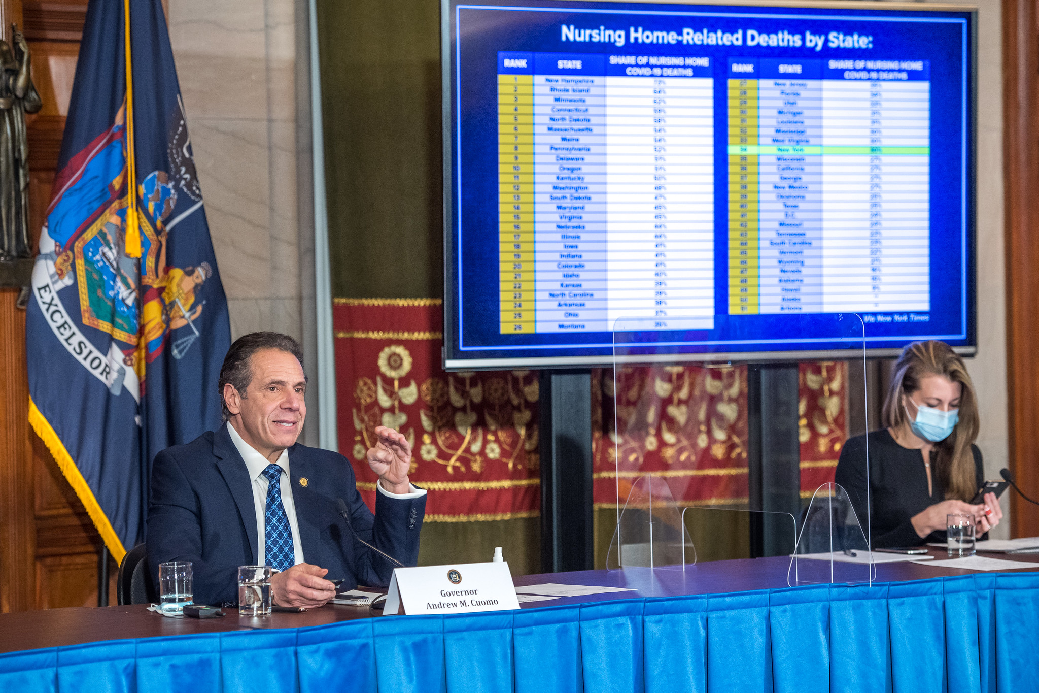 Governor Cuomo discussing nursing home deaths with a power point graphic behind him showing total nursing home deaths by state