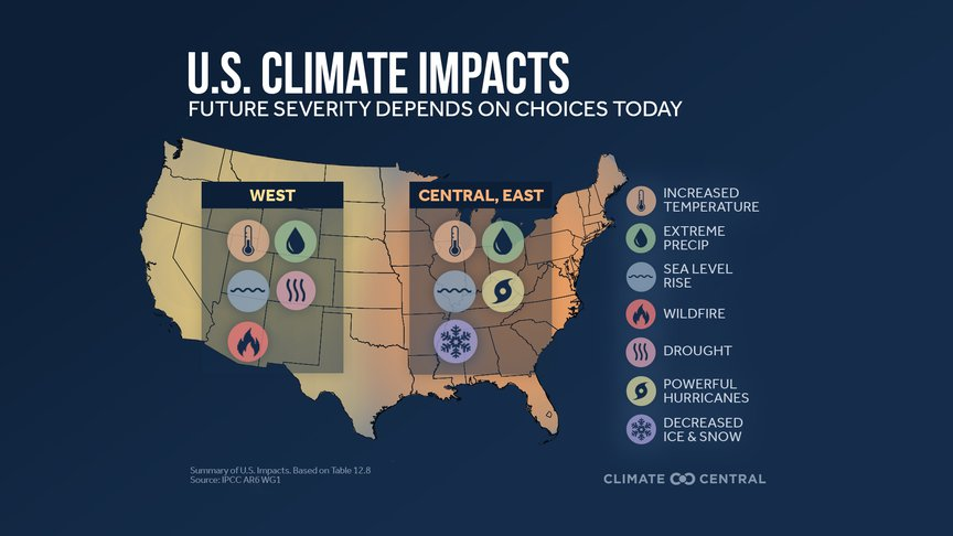 Predicted impacts for the U.S. based on IPCC's sixth assessment