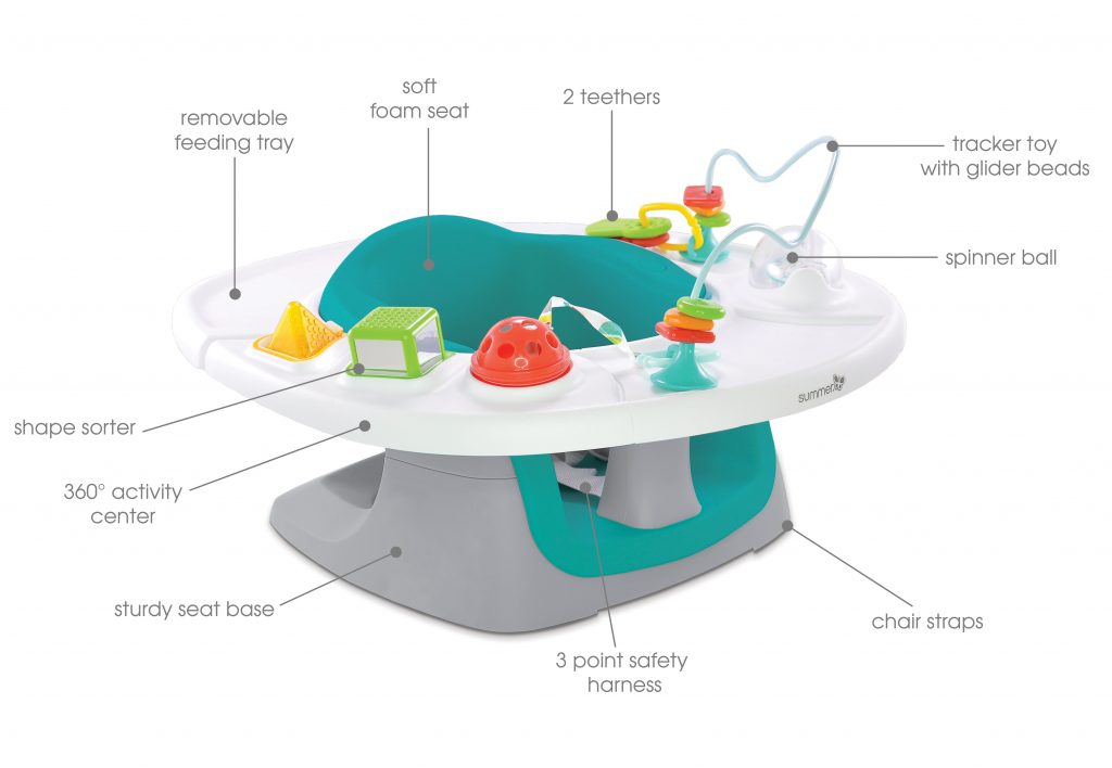 4 IN 1 SUPERSEAT Summer Infant Baby Products