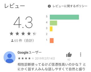マイカラのGoogle Play評価