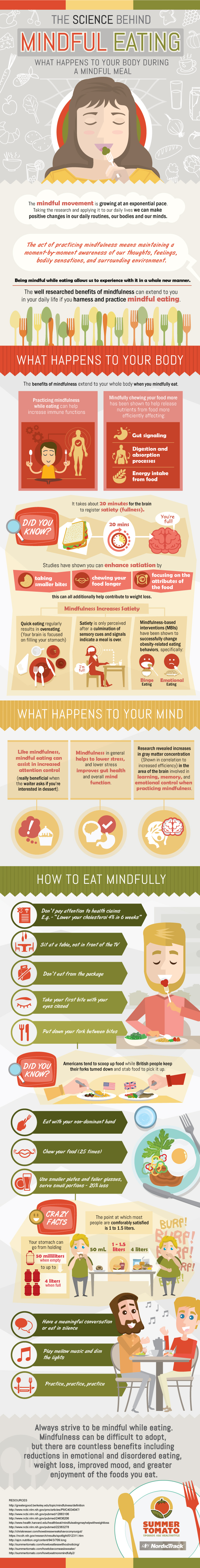 The-Science-Behind-Mindful-Eating