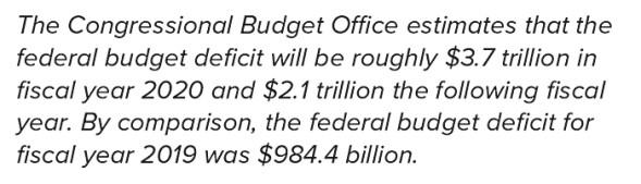 Federal Budget Deficit Stats 2019-2021
