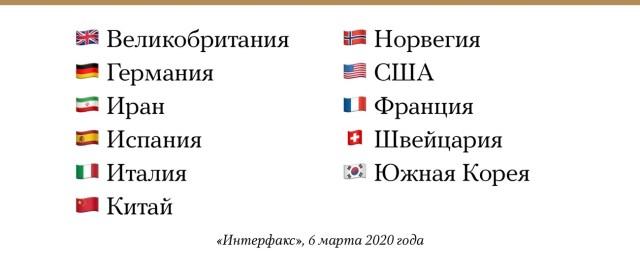 Указ мэра Москвы Сергея Собянина 5 марта 2020 г. № 12-УМ о введении режима  повышенной готовности в связи с угрозой распространения в городе Москве новой  коронавирусной инфекции (2019-nCoV)