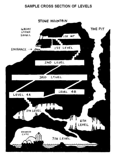 Четыре популярных заблуждения, разрушенных Dungeons & Dragons, изображение №2