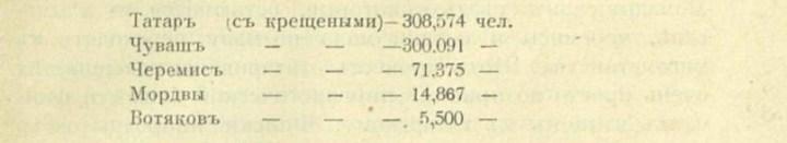 Священник Багин о масштабах «татаризации» и её причинах, изображение №2