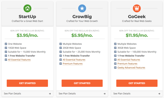 How To Start A Blog Using SiteGround As Your Host