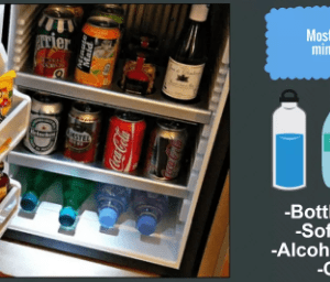 The Death of the Hotel Minibar