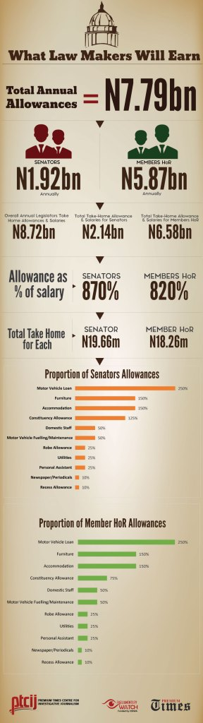 What-Lawmakers-will-Earn-8 (1)