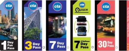 metrô de chicago - tipos de passes