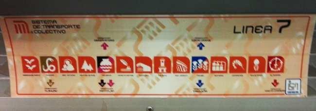 Como usar o metrô da Cidade do México - mapa da linha nos vagões