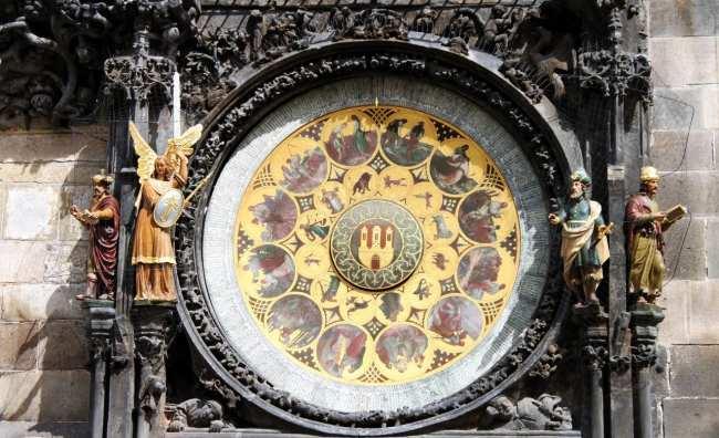 Relógio Astronômico de Praga - Parte inferior